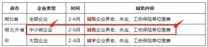 个体户社保减免参照标准_天成悦信财务咨询